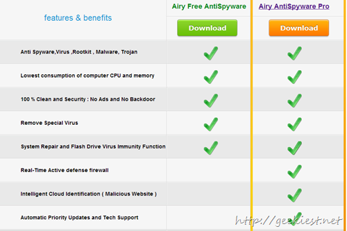 Airy AntiSpyware Free and Pro comparisson