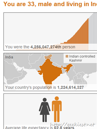 BBC what is your world population number