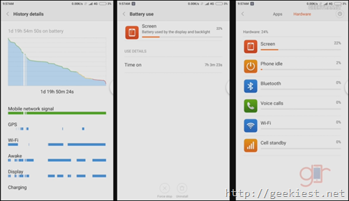 Battery Life of Xiaomi Redmi Note 3