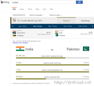 Bing Predicts ICC worldcup