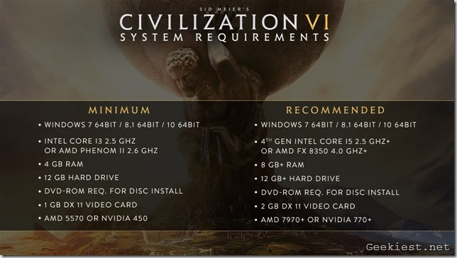 Civilization VI System Requirements