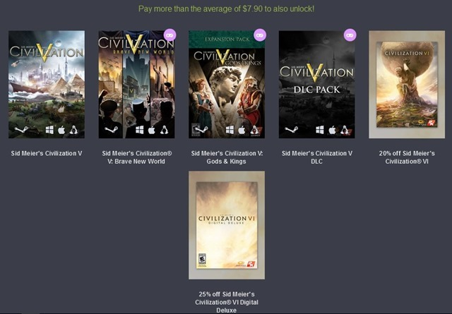 Humble Civilization Bundle 2