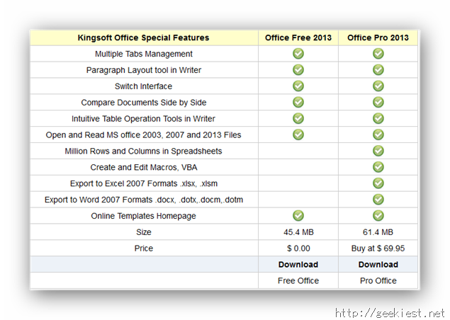 Kingsoft Office 2013 Pro vs Free