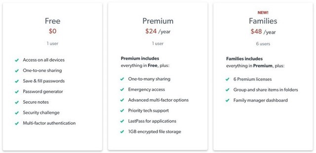 Lastpass premium prices doubled