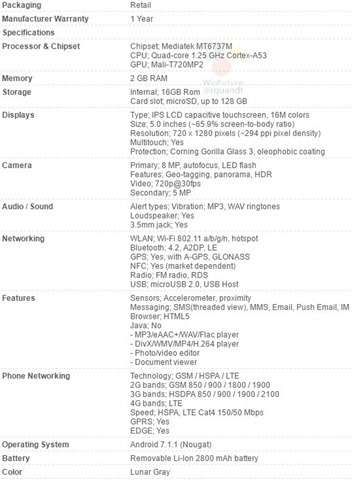 Moto E4 technical specifications leaked