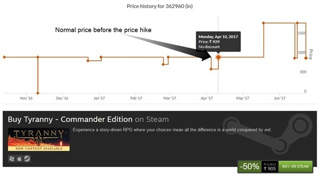 Paradox Interactive Price Hike 3