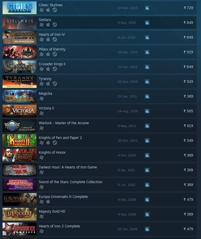 Paradox Interactive Regional Prices Back