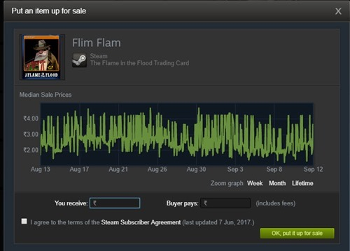 Quote price for steam cards