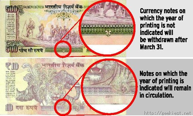 RBI Notes pre-2005