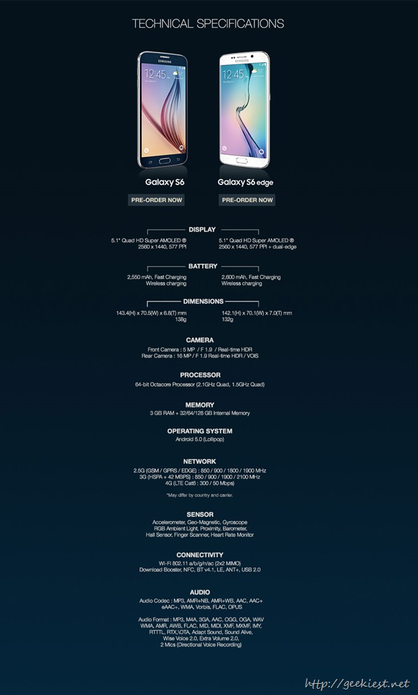 Samsung Galaxy S6 and Samsung Galaxy S6 Edge  comparisson