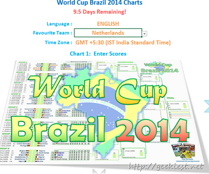 SmartCoder247  FIFA World cup 2014 – Excel Chart