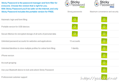 Sticky Password PRO version offers more features