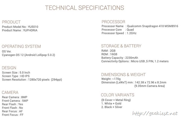 Yuphoria Specifications