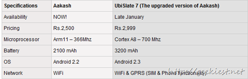 worlds cheapest tablets Aakash and UBISlate7 comparisson